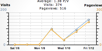 adsense_results.png