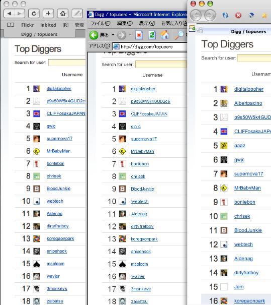digg_browsers.png