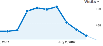 iphone_traffic.png
