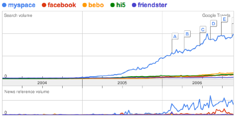 sns_google_trends.png